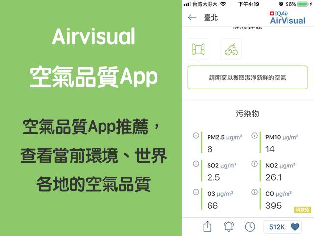 Airvisual空氣品質App