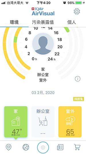 airvisual 空氣品質 app