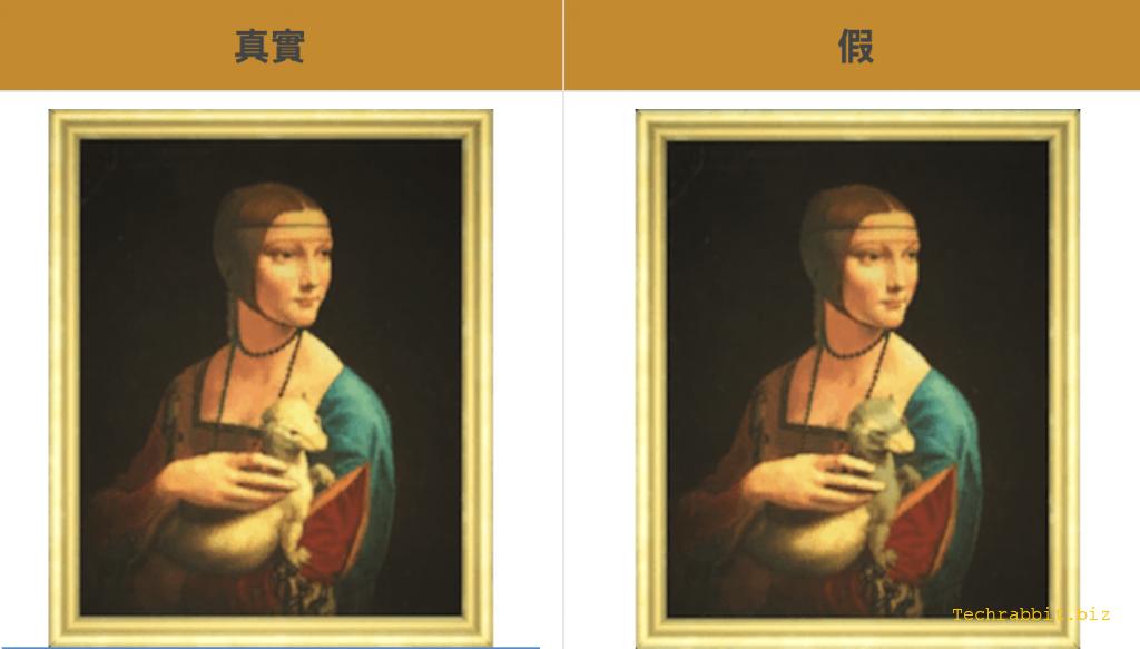 博物館真畫假畫鑑定攻略