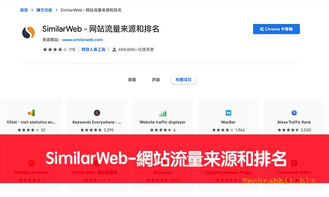 SimilarWeb-網站流量来源和排名