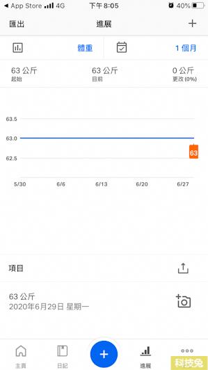 MyFitnessPal熱量計算app