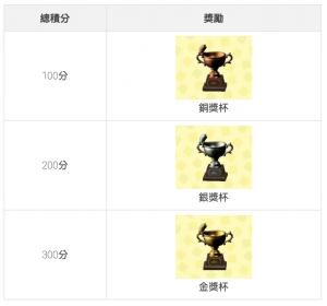 動森更新1.3.1