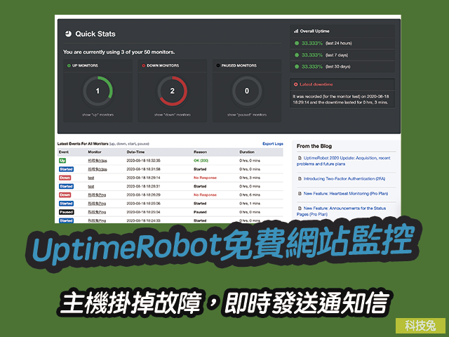UptimeRobot免費網站監控工具