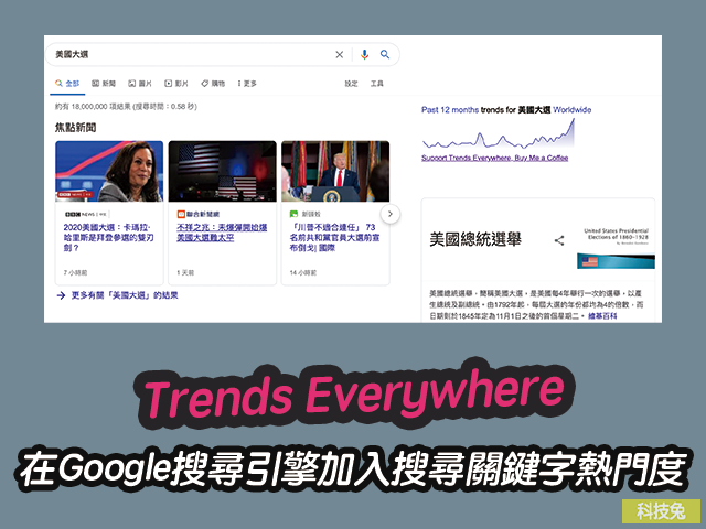 Trends Everywhere 在Google搜尋引擎加入搜尋趨勢、關鍵字熱門度