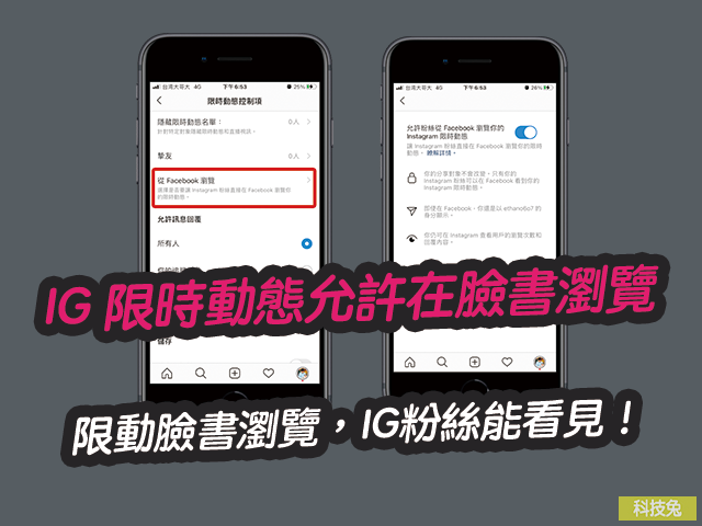 IG 限時動態允許在臉書瀏覽,只有IG粉絲能看見