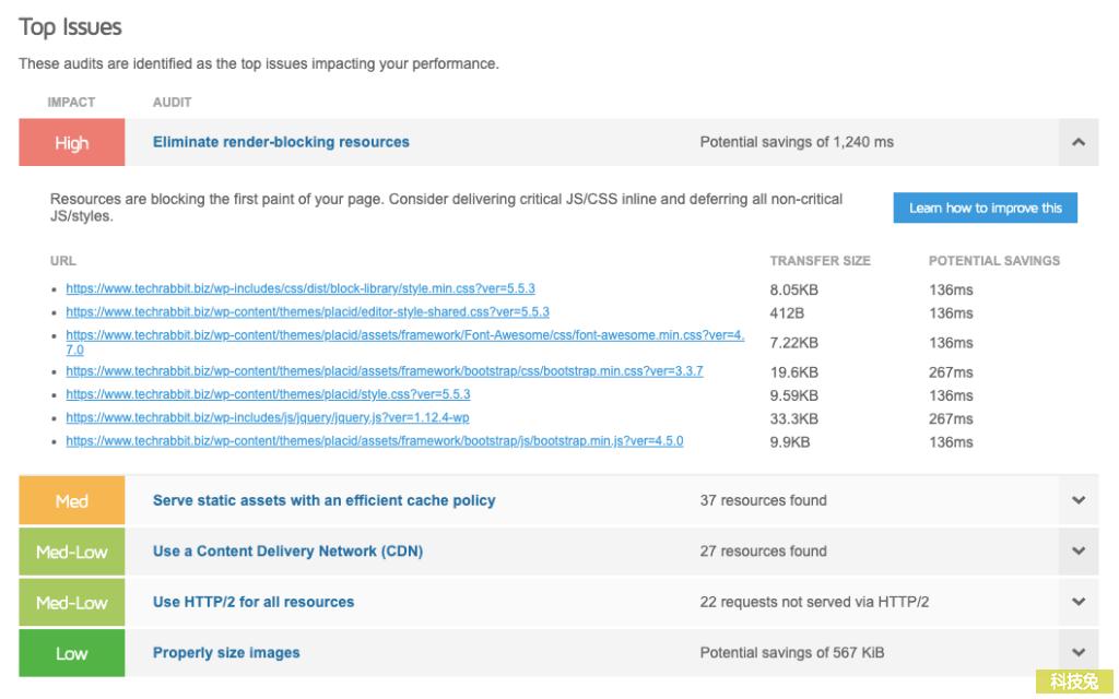 GTmetrix 線上網站測速好幫手,CSS/JS檔案下載速度偵測