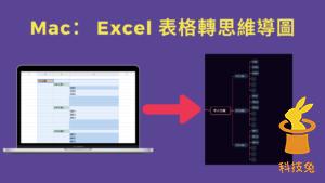 MAC 如何將 Excel 表格資料轉成Xmind 思維導圖、心智圖?教學!