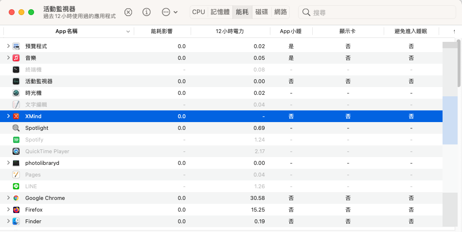 MAC 無法移除程式?解除安裝軟體步驟